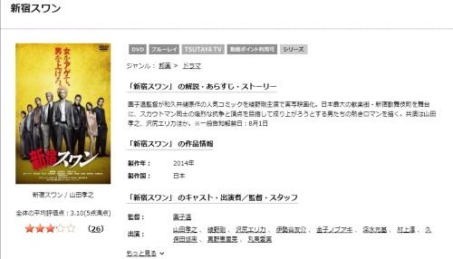 映画 新宿スワンの無料動画配信とフル動画の無料視聴まとめ