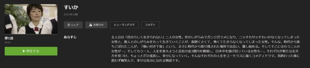 ドラマ すいかの1話〜全話無料視聴配信まとめ