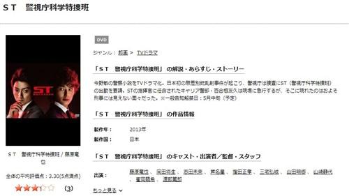 ドラマ ST 警視庁科学特捜班の無料視聴配信まとめ