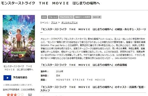 モンスターストライク THE MOVIE はじまりの場所へのアニメ無料動画